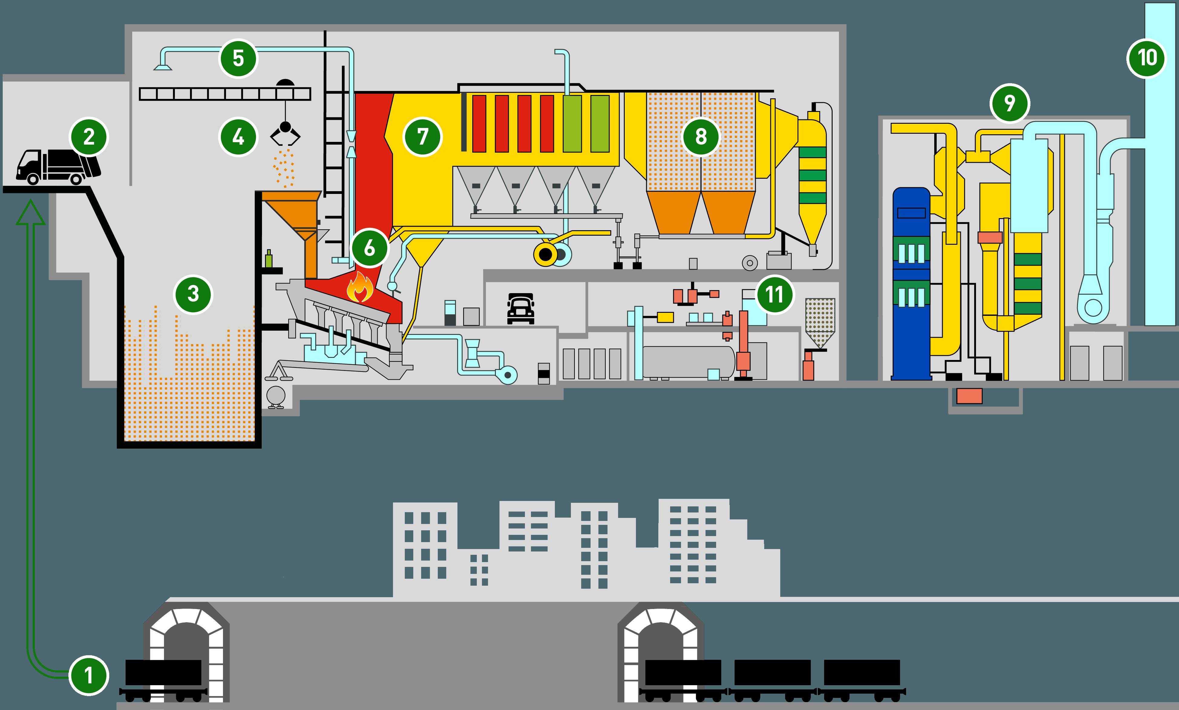 tridel_eclate_usine-compressor